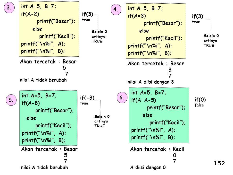 152 5.07 3. int A=5, B=7; if(A-2) printf( Besar ); else
