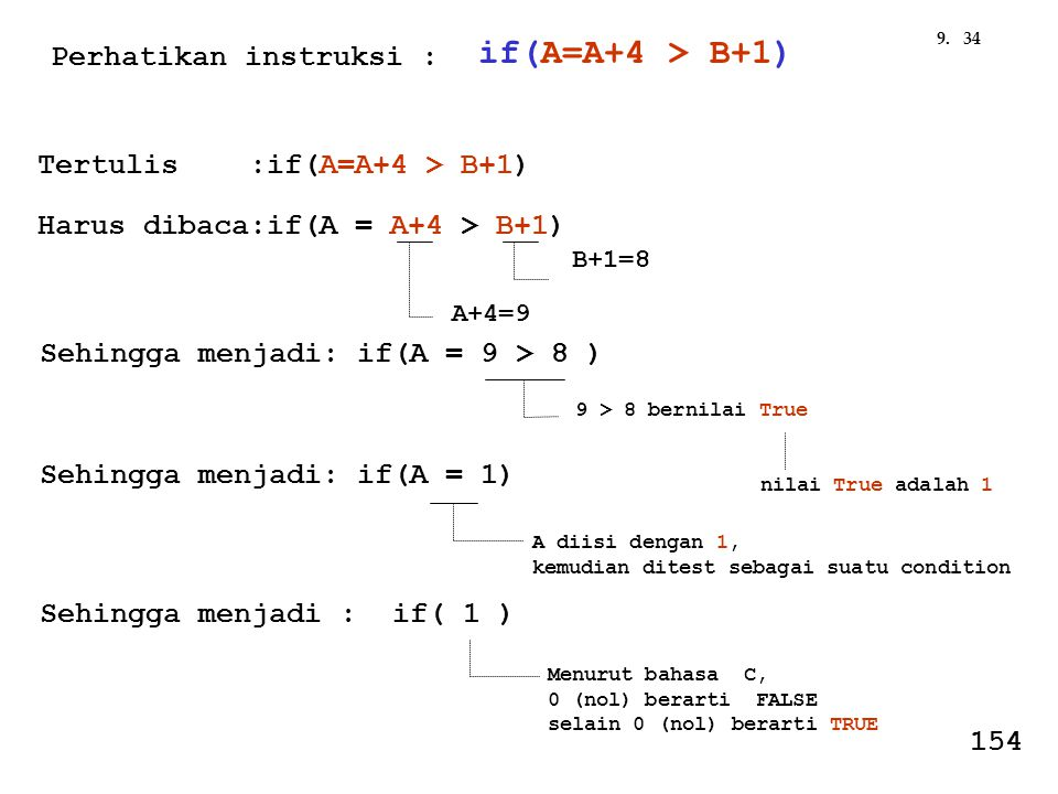 if(A=A+4 > B+1) Perhatikan instruksi : Tertulis :if(A=A+4 > B+1)