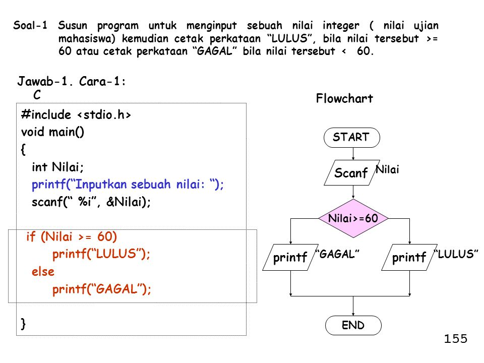 155 Jawab-1. Cara-1: C Flowchart #include <stdio.h> void main()