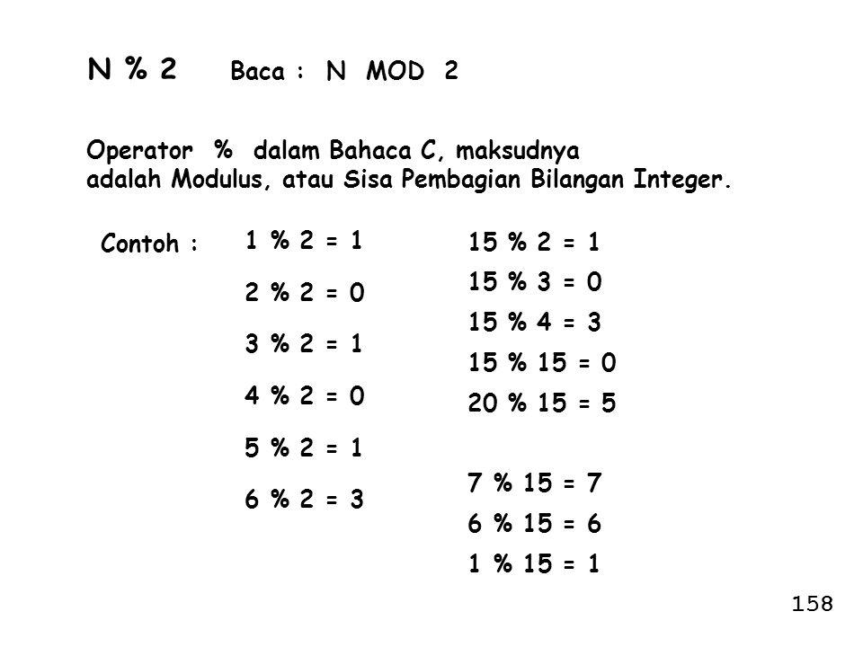 N % 2 Baca : N MOD 2 Operator % dalam Bahaca C, maksudnya