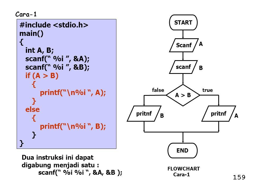 #include <stdio.h> main() { int A, B; scanf( %i , &A);