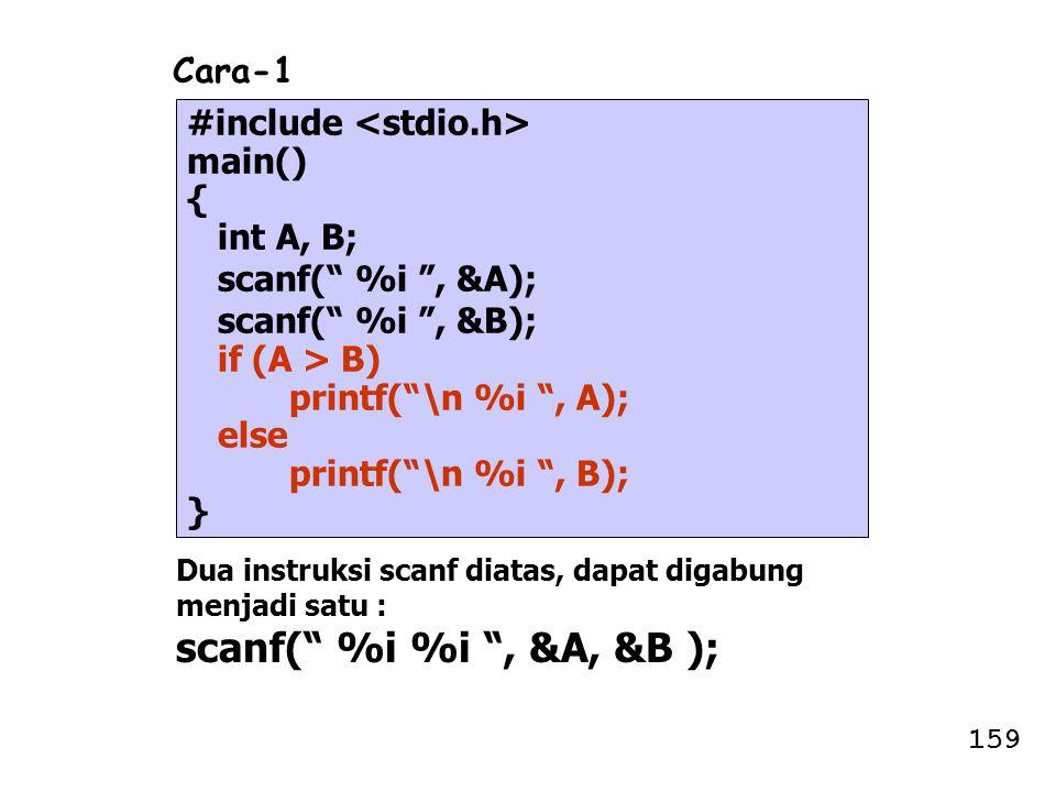scanf( %i %i , &A, &B ); Cara-1 #include <stdio.h> main() {