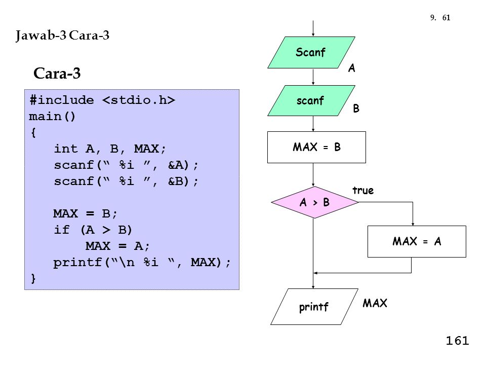 Cara-3 Jawab-3 Cara-3 #include <stdio.h> main() { int A, B, MAX;