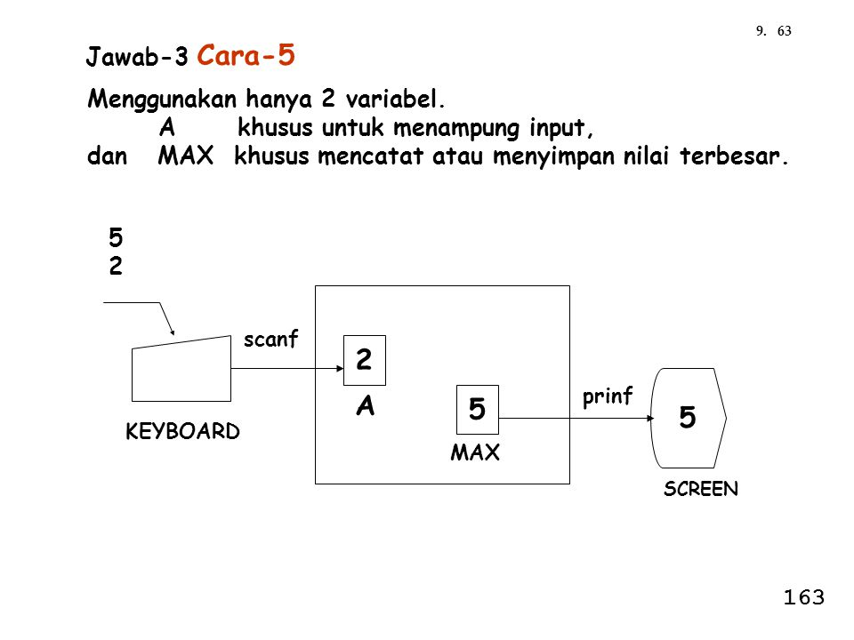 2 A 5 5 Jawab-3 Cara-5 Menggunakan hanya 2 variabel.