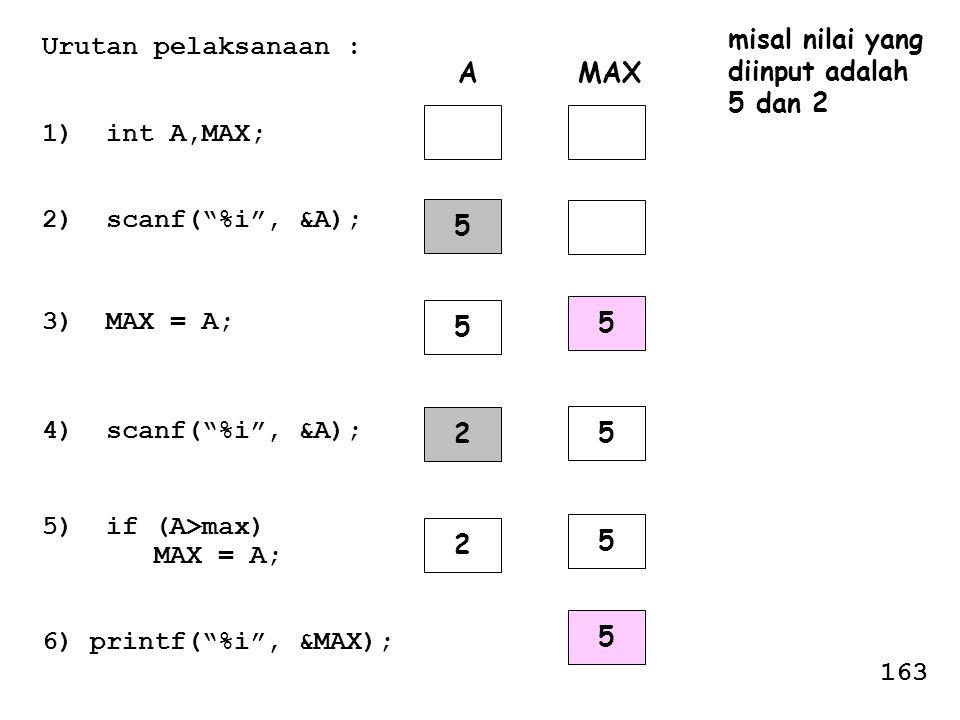 misal nilai yang diinput adalah. 5 dan 2. Urutan pelaksanaan : 1) int A,MAX; 2) scanf( %i , &A);