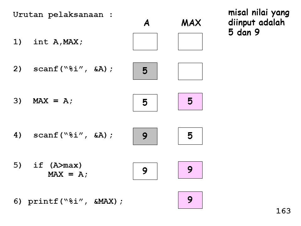 misal nilai yang diinput adalah. 5 dan 9. Urutan pelaksanaan : 1) int A,MAX; 2) scanf( %i , &A);