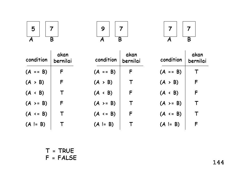 144 5 7 9 7 7 7 A B A B A B T = TRUE F = FALSE akan bernilai akan