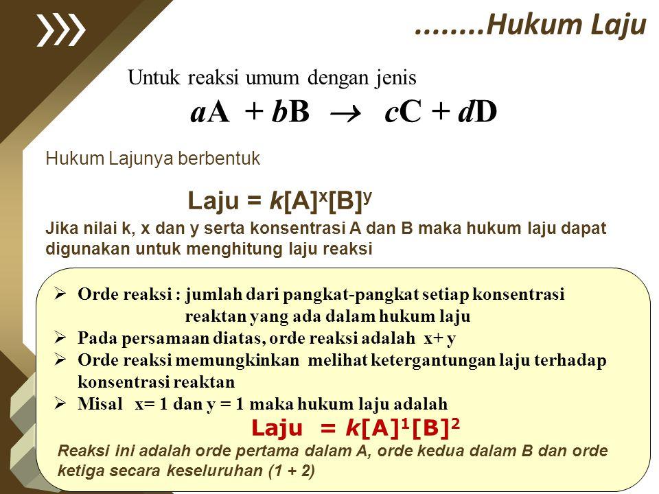 ........Hukum Laju aA + bB  cC + dD