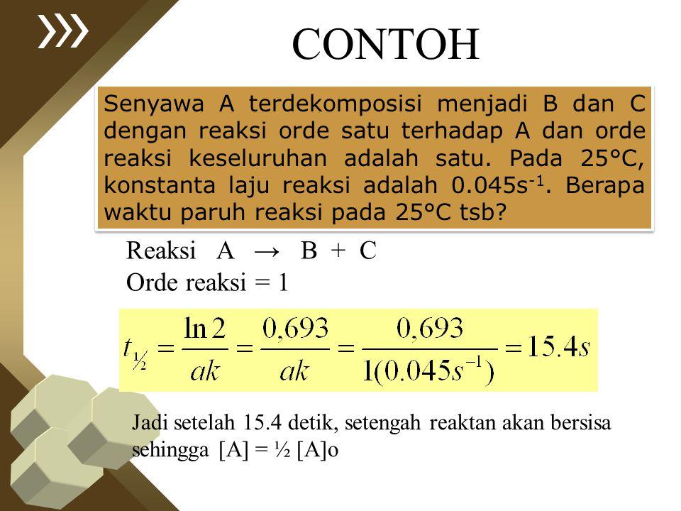 CONTOH Reaksi A → B + C Orde reaksi = 1