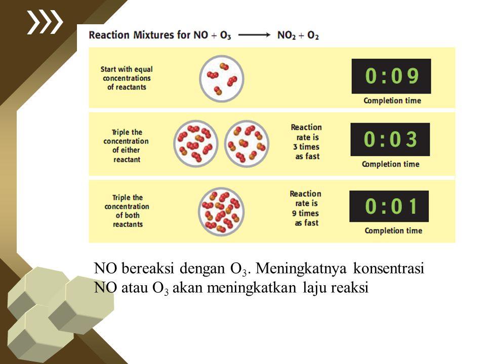 NO bereaksi dengan O3. Meningkatnya konsentrasi NO atau O3 akan meningkatkan laju reaksi