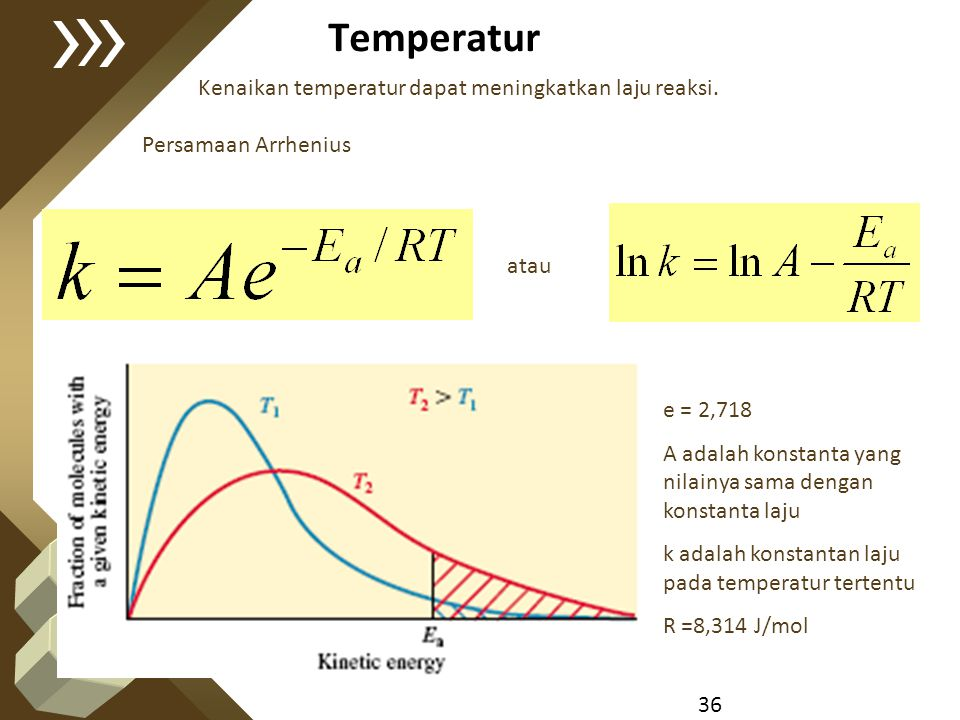 Temperatur Kenaikan temperatur dapat meningkatkan laju reaksi.