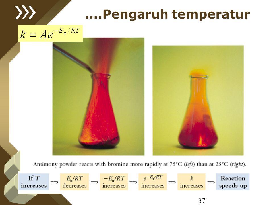 ….Pengaruh temperatur Sb (antimoni)