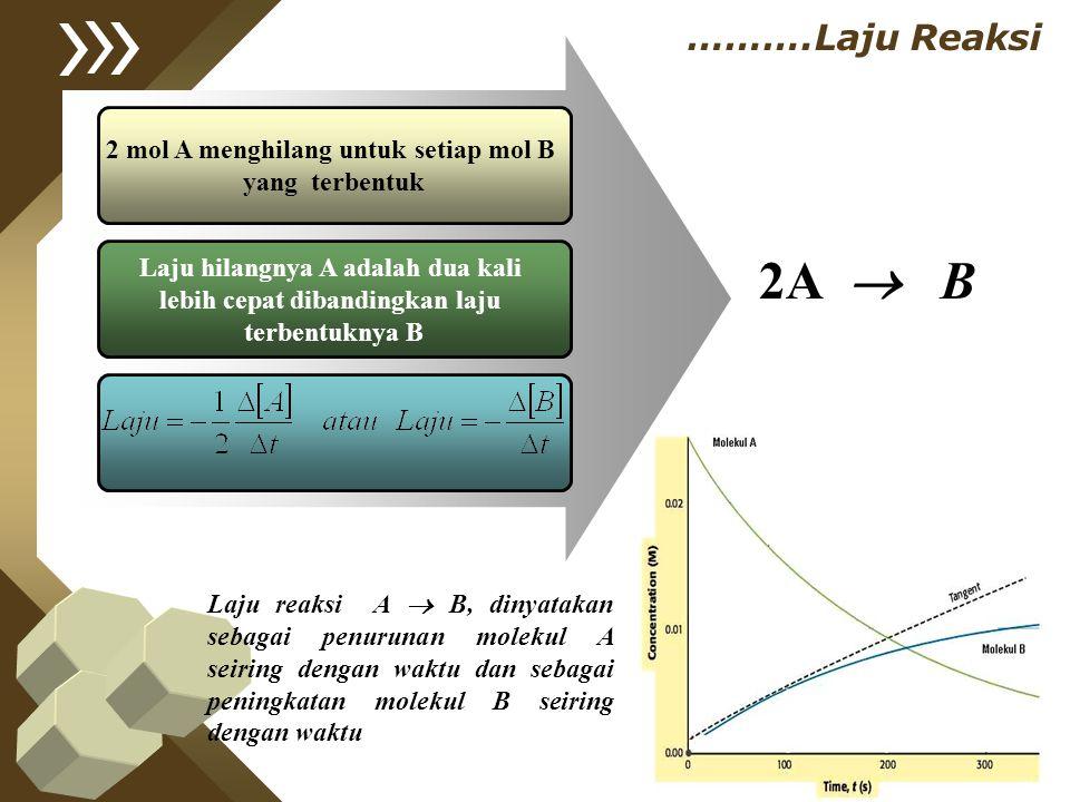 2A  B ……….Laju Reaksi 2 mol A menghilang untuk setiap mol B