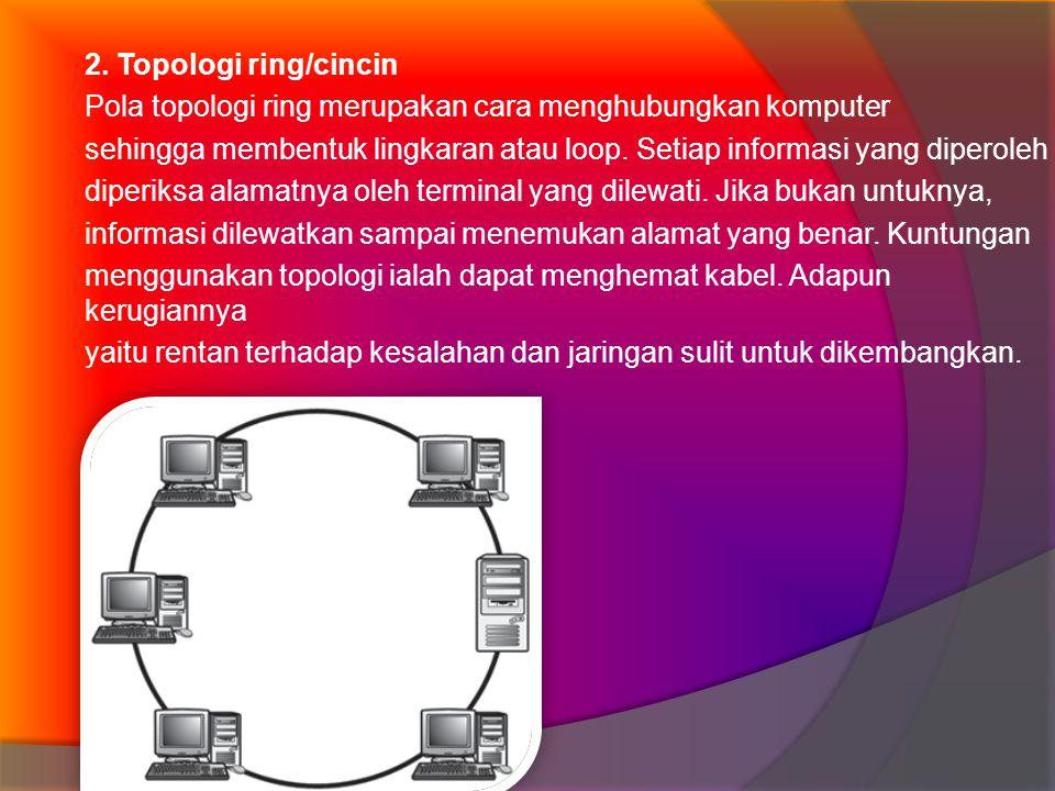 2. Topologi ring/cincin Pola topologi ring merupakan cara menghubungkan komputer.