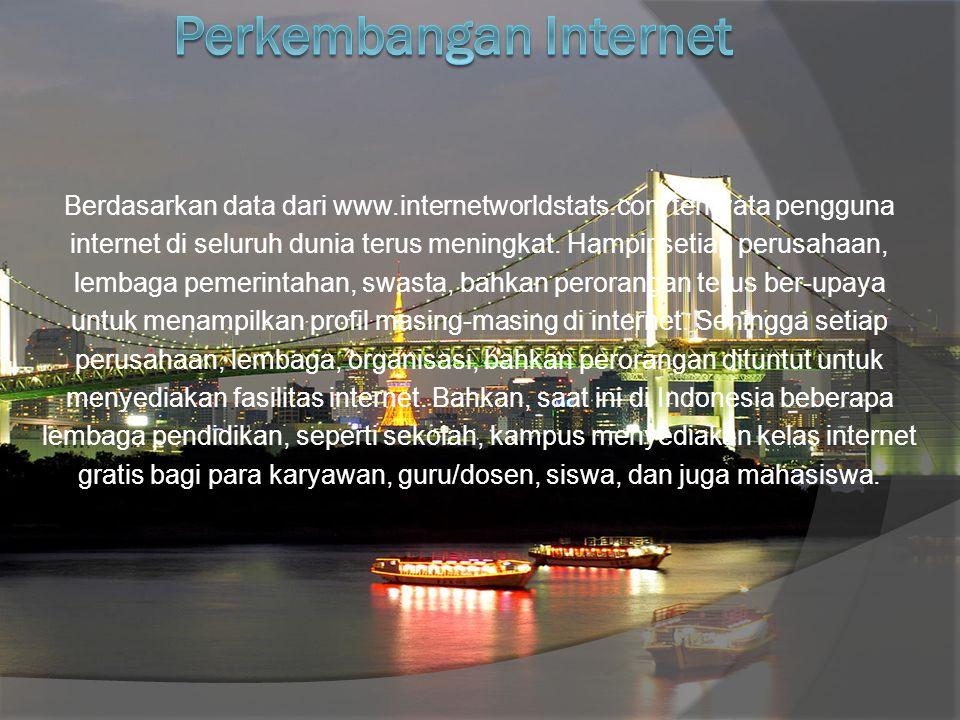 Perkembangan Internet
