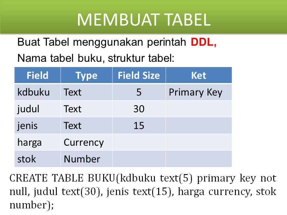 MEMBUAT TABEL Buat Tabel menggunakan perintah DDL, Nama tabel buku, struktur tabel: Field. Type.