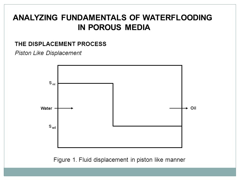 ANALYZING FUNDAMENTALS OF WATERFLOODING IN POROUS MEDIA