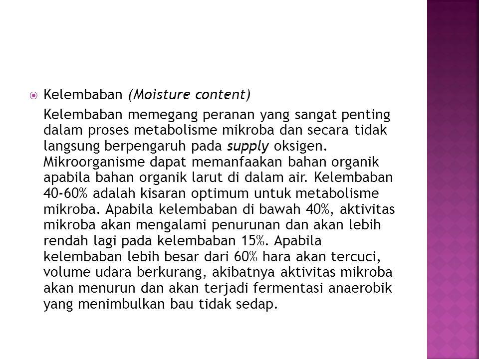 Kelembaban (Moisture content)
