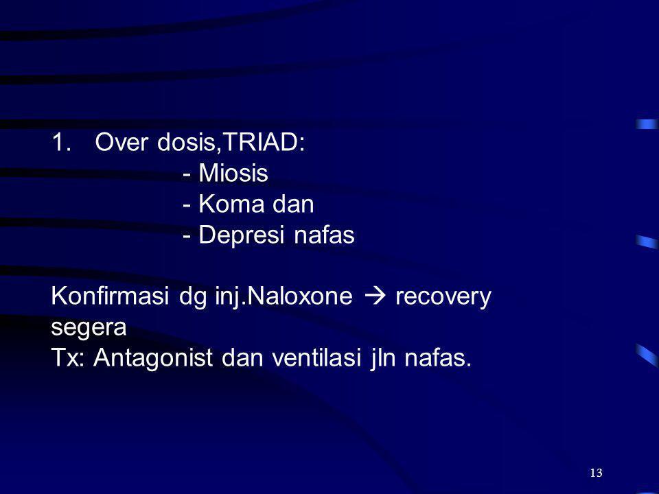 Over dosis,TRIAD: - Miosis. - Koma dan. - Depresi nafas. Konfirmasi dg inj.Naloxone  recovery. segera.