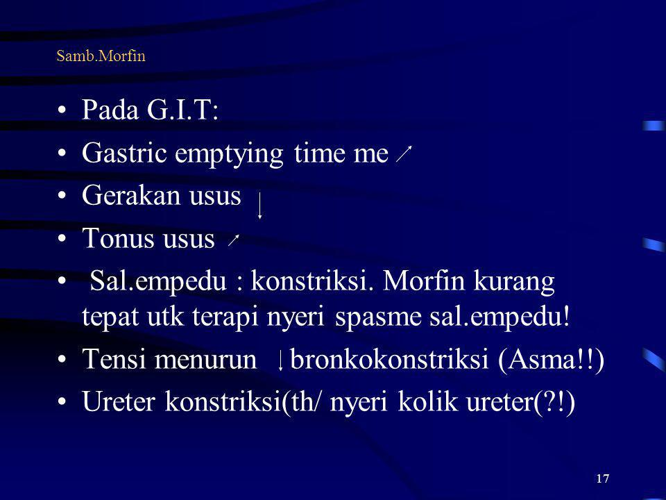 Gastric emptying time me Gerakan usus Tonus usus