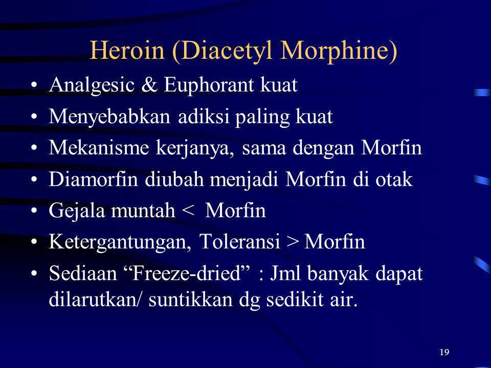Heroin (Diacetyl Morphine)