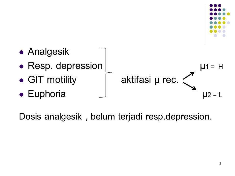 GIT motility aktifasi µ rec. Euphoria µ2 = L