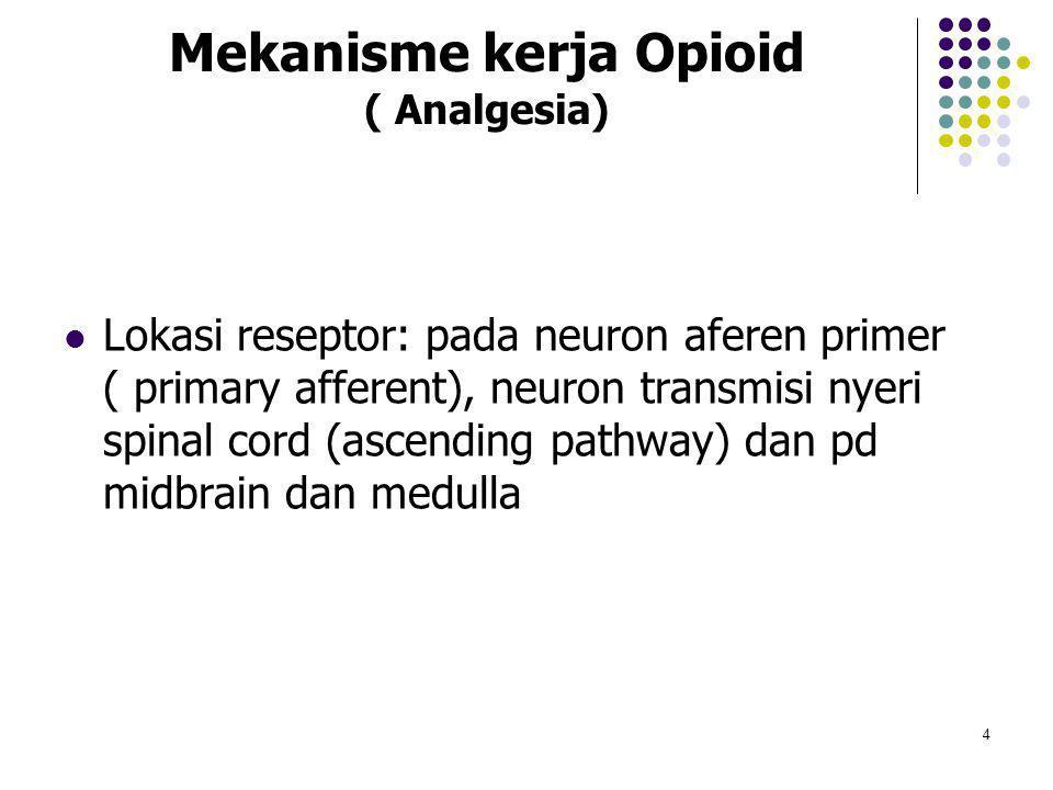 Mekanisme kerja Opioid ( Analgesia)