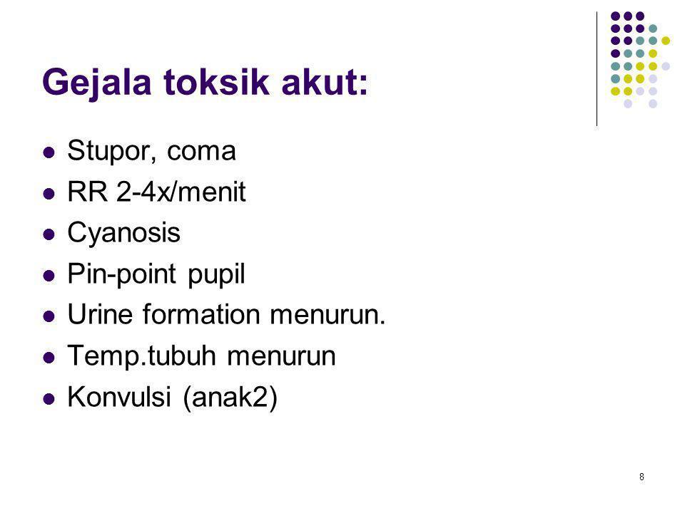Gejala toksik akut: Stupor, coma RR 2-4x/menit Cyanosis