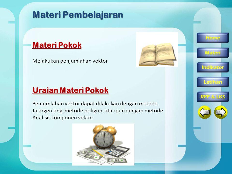 Materi Pembelajaran Materi Pokok Uraian Materi Pokok