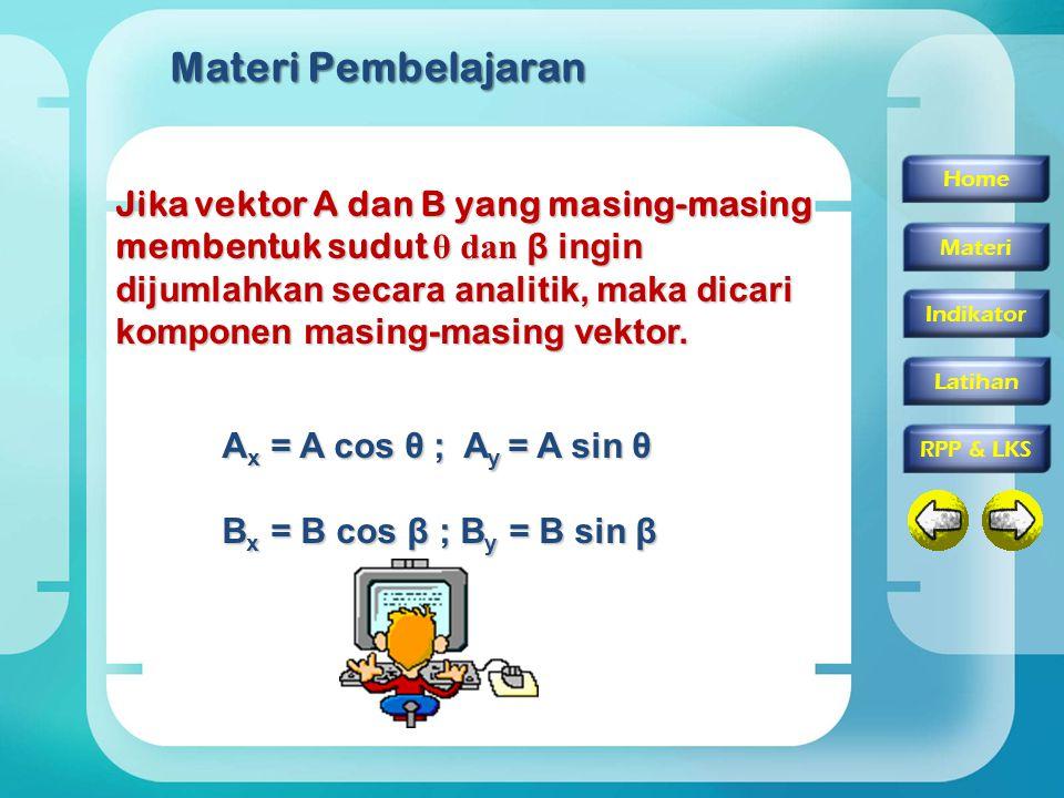Materi Pembelajaran Jika vektor A dan B yang masing-masing