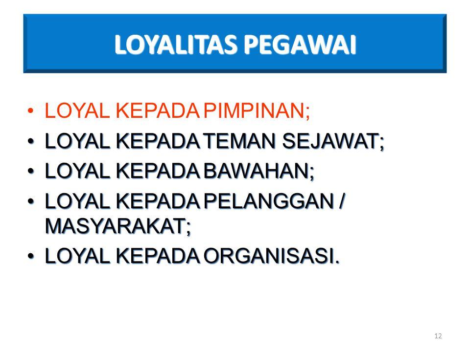 LOYALITAS PEGAWAI LOYAL KEPADA PIMPINAN; LOYAL KEPADA TEMAN SEJAWAT;