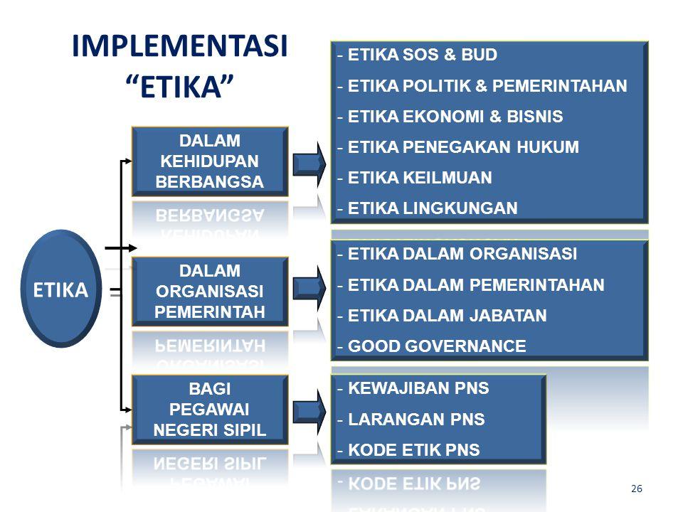 IMPLEMENTASI ETIKA ETIKA ETIKA SOS & BUD