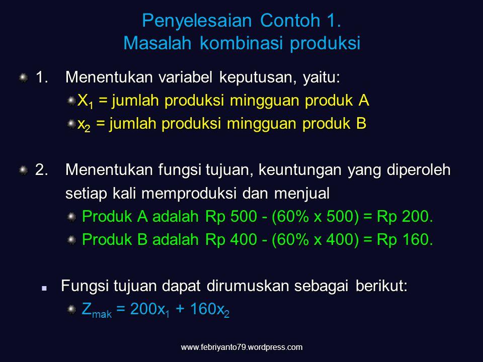 Penyelesaian Contoh 1. Masalah kombinasi produksi