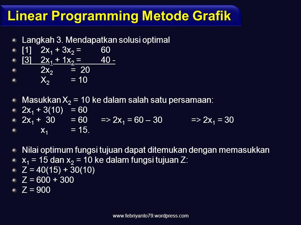 Linear Programming Metode Grafik