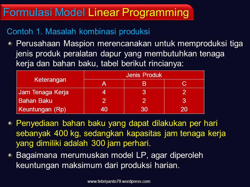 Formulasi Model Linear Programming