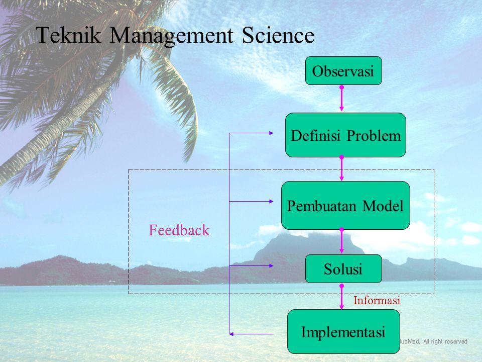 Teknik Management Science