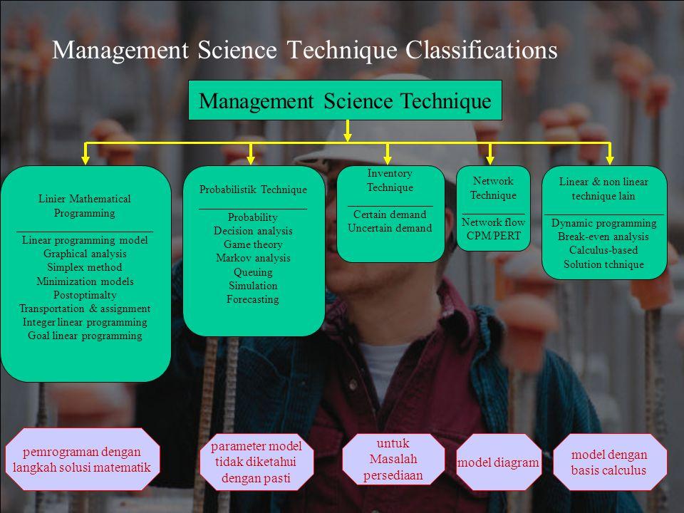 Management Science Technique Classifications