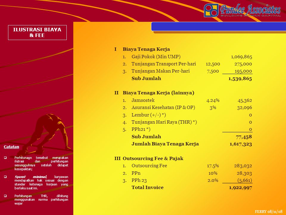 Tunjangan Transport Per-hari 12,500 275,000 3.