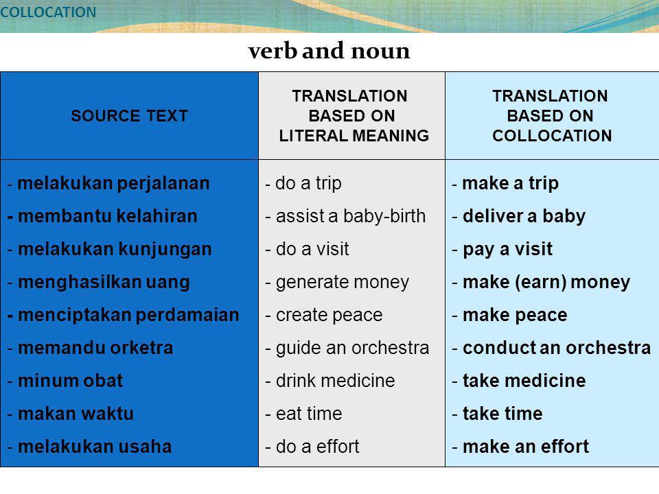 verb and noun - membantu kelahiran melakukan kunjungan