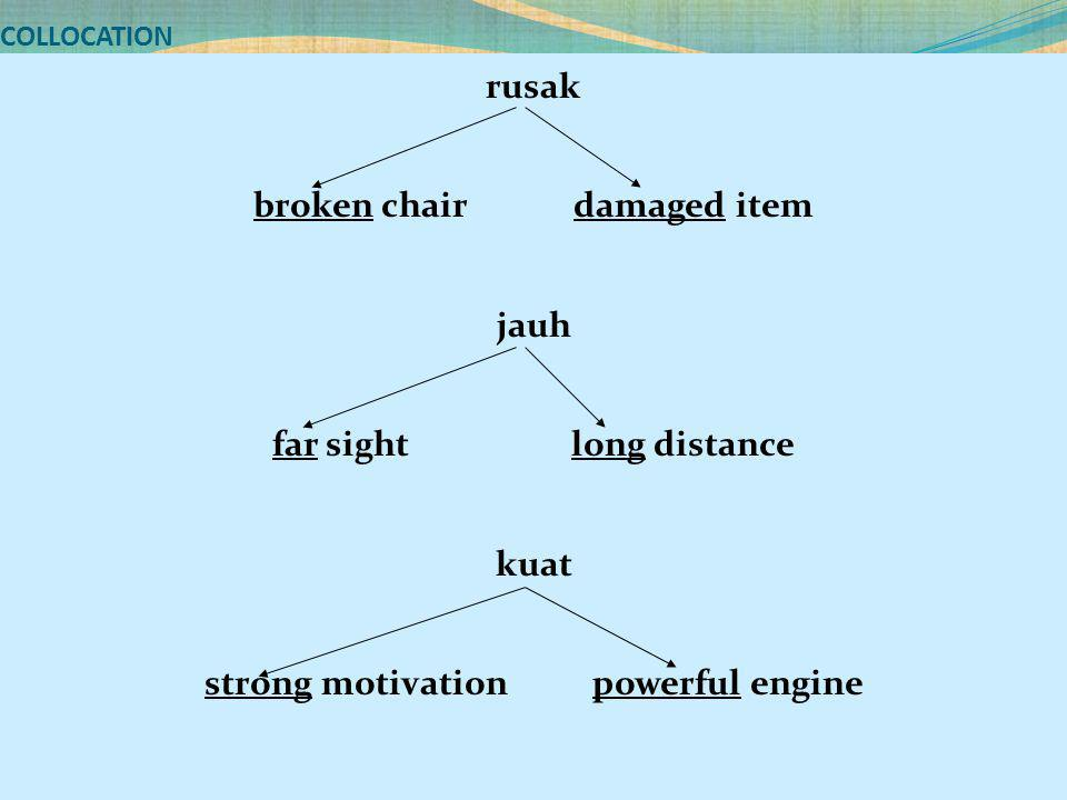 COLLOCATION rusak broken chair damaged item jauh far sight long distance kuat strong motivation powerful engine