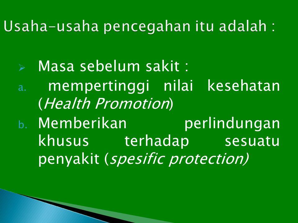 Usaha-usaha pencegahan itu adalah :