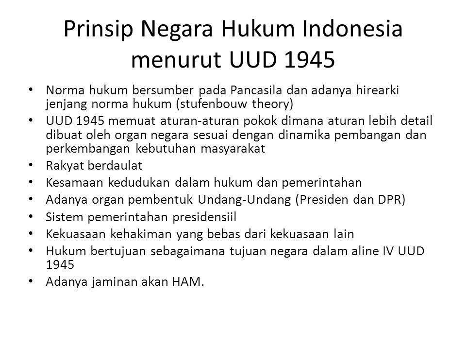 Prinsip Negara Hukum Indonesia menurut UUD 1945