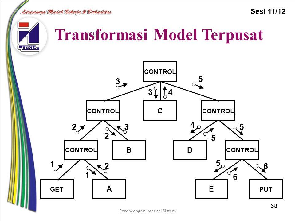 Transformasi Model Terpusat