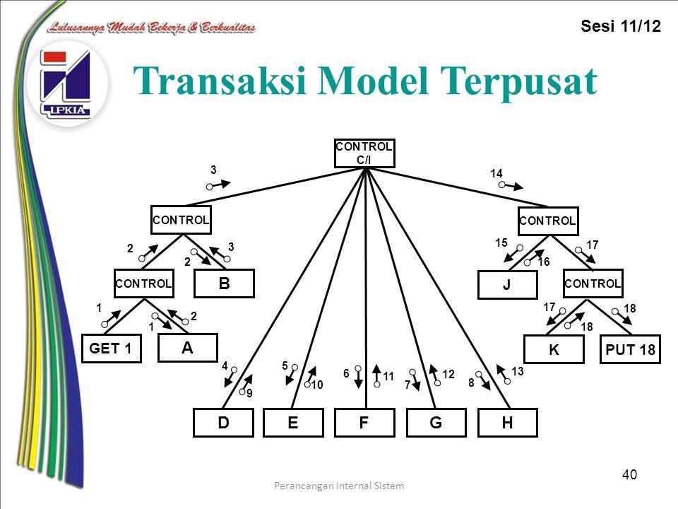 Transaksi Model Terpusat