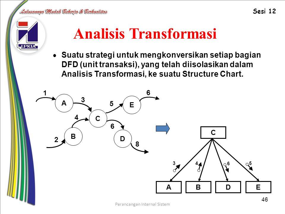 Analisis Transformasi