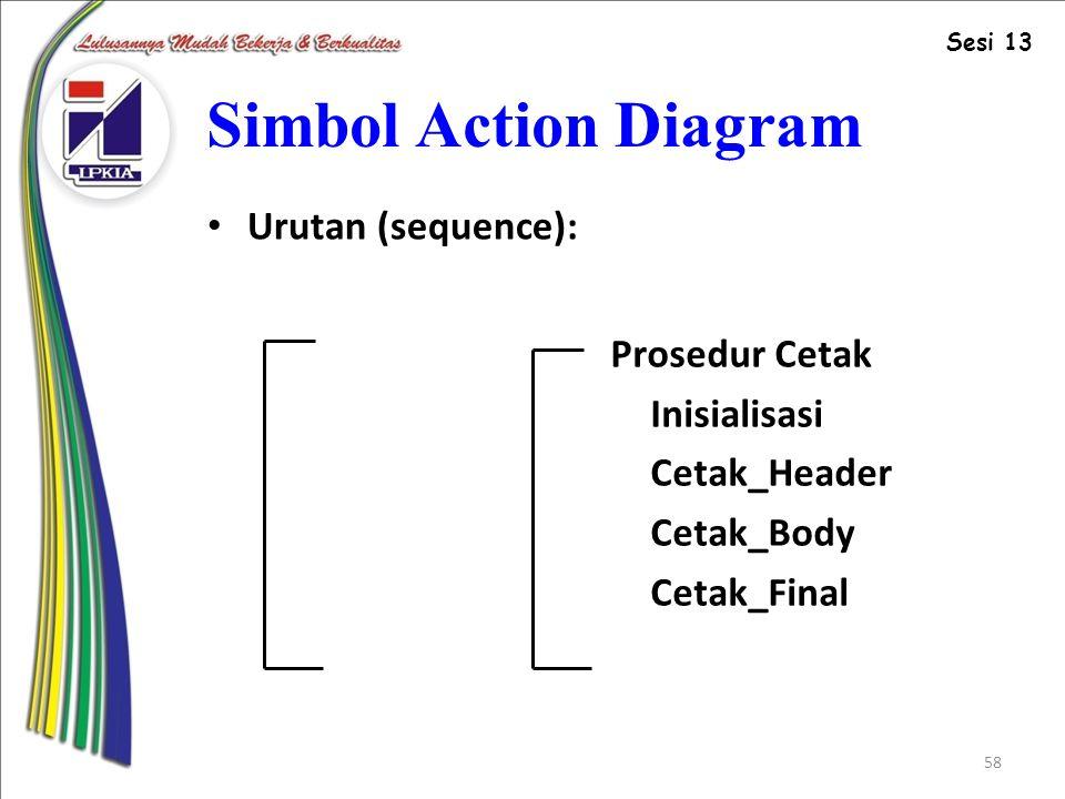 Simbol Action Diagram Urutan (sequence): Prosedur Cetak Inisialisasi
