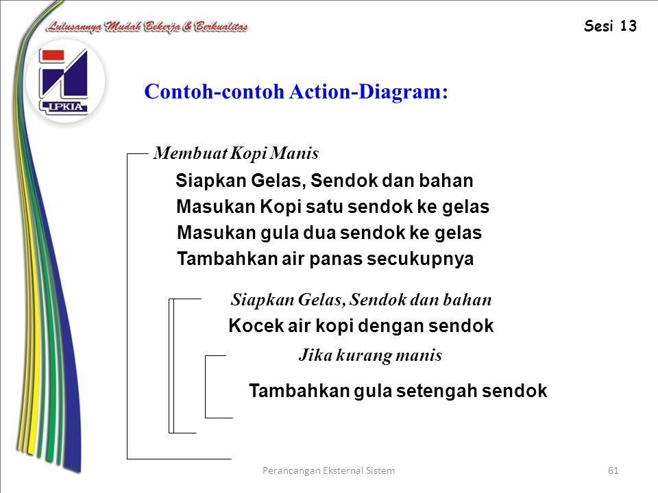 Contoh-contoh Action-Diagram: