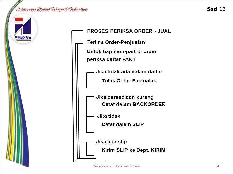 PROSES PERIKSA ORDER - JUAL