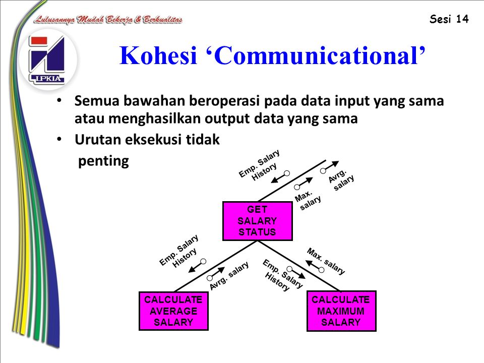 Kohesi 'Communicational'