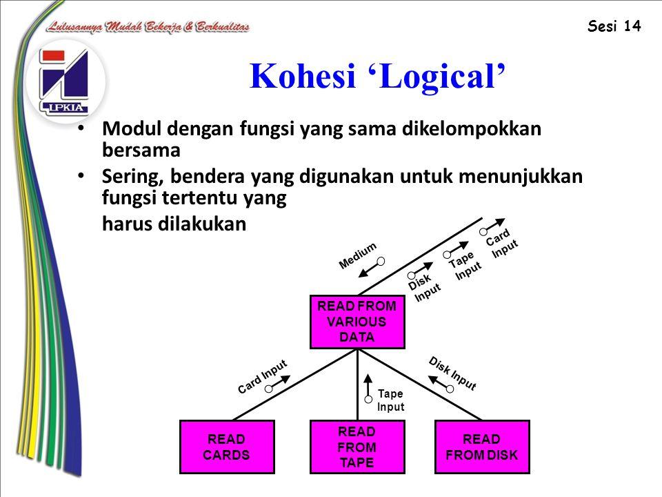 Kohesi 'Logical' Modul dengan fungsi yang sama dikelompokkan bersama